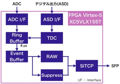 Firmware_BlockDiagram