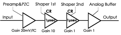 LTARSsingle